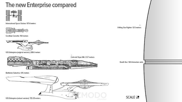 enterprise comparaison nouveau ancien